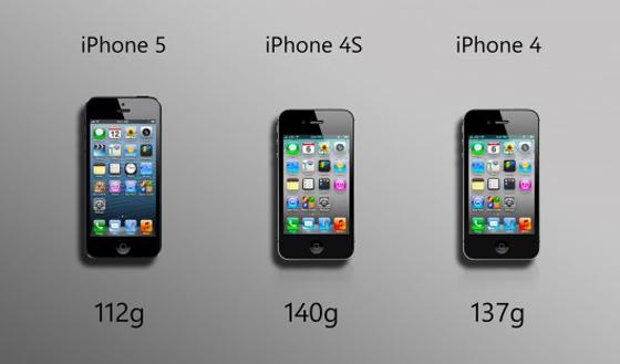 Как отличить iPhone 5 от подделки?
